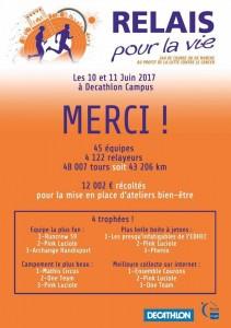 Relais pour la vie - 11.06.2017